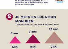 infographie-loi-pinel